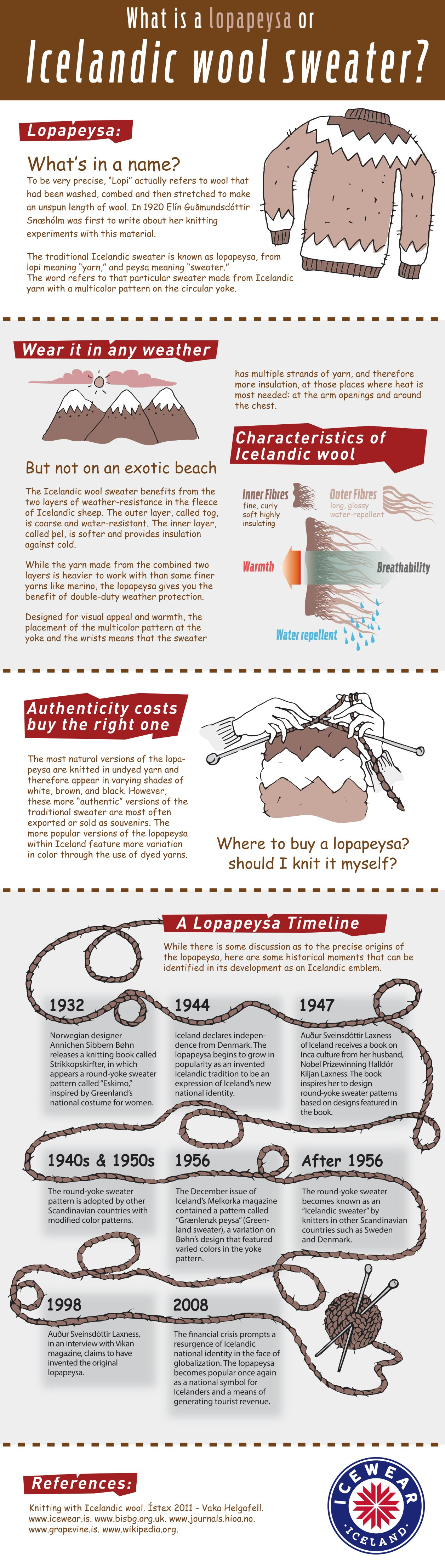 Lopapeysa buying guide