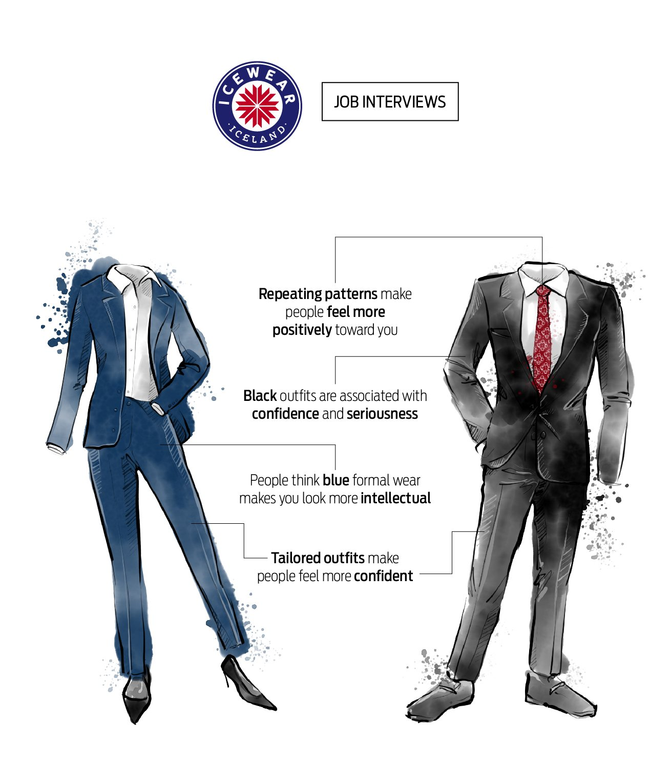 clothing for job interviews